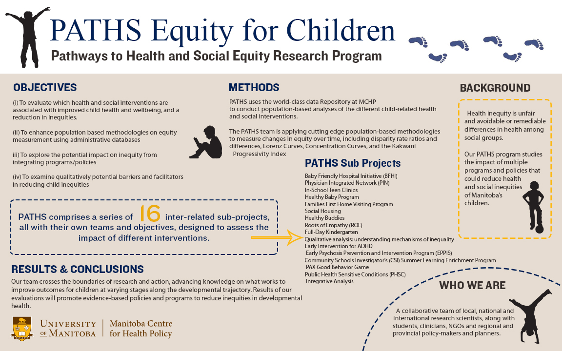PATHS Equity for Children Infographic