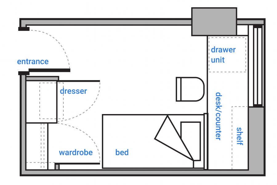 Schematic floorplan of a single occupancy room in Mary Speechly Hall. Room features a wardrobe and dresser to the right of the entrance, a single bed and a large counter at the back of the room that serves as a desk and additional storage unit in front of a window.