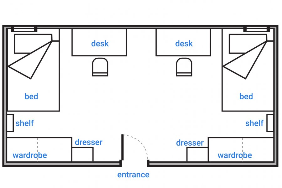 Schematic floorplan of a double occupancy room in the University College Residence. Room is an open concept shared bedroom with a single bed, desk, wardrobe, dresser and shelf on each side of the room.